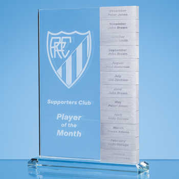 Monthly Glass Award